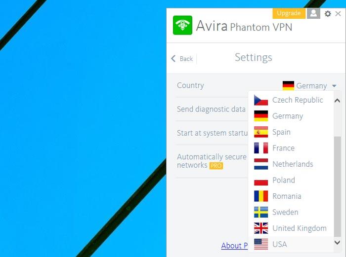 Avira Phantom VPN Pro Full Free Download